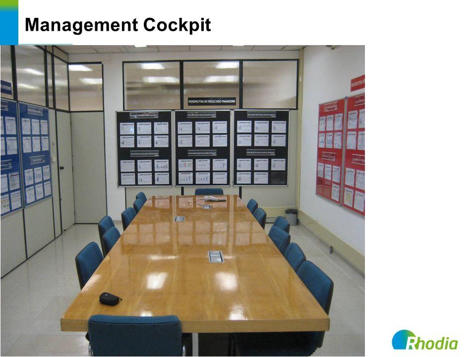 Management Cockpit