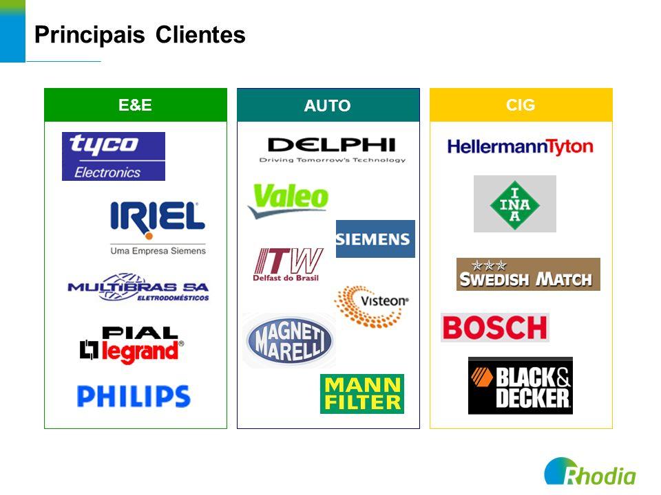 Principais Clientes E&ECIG AUTO