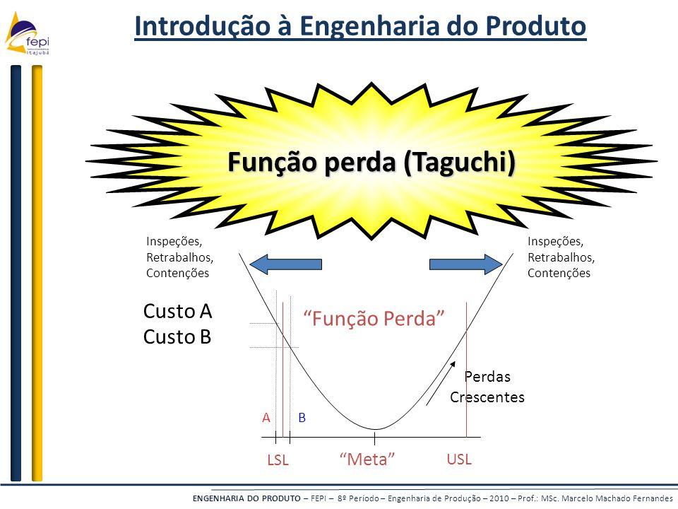 ENGENHARIA DO PRODUTO – FEPI – 8º Período – Engenharia de Produção – 2010 – Prof.: MSc. Marcelo Machado Fernandes Introdução à Engenharia do Produto F