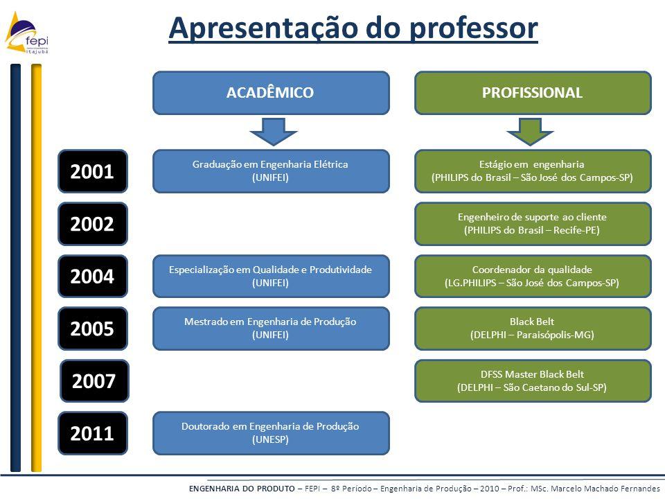 ENGENHARIA DO PRODUTO – FEPI – 8º Período – Engenharia de Produção – 2010 – Prof.: MSc. Marcelo Machado Fernandes Apresentação do professor Graduação