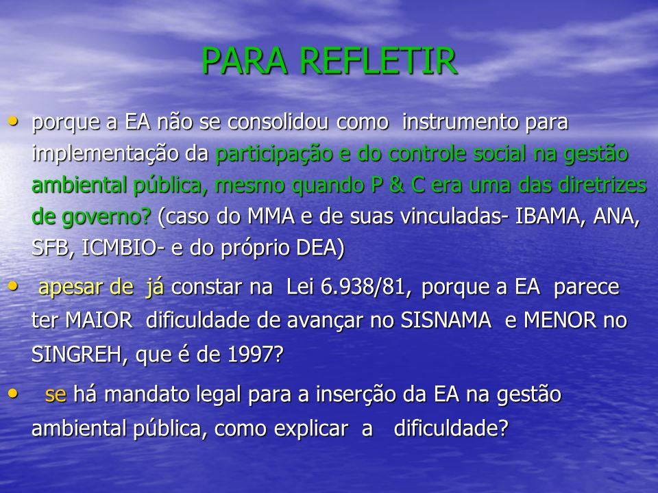 PARA REFLETIR porque a EA não se consolidou como instrumento para implementação da participação e do controle social na gestão ambiental pública, mesm