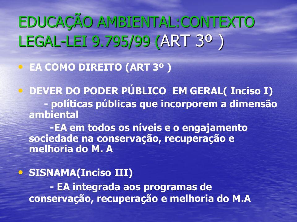 EDUCAÇÃO AMBIENTAL:CONTEXTO LEGAL-DECRETO 4.281/02 (ART 6º) PROGRAMAS DE EA INTEGRADOS ÀS ATIVIDADES PROGRAMAS DE EA INTEGRADOS ÀS ATIVIDADES - conservação da biodiversidade - conservação da biodiversidade -zoneamento ambiental -zoneamento ambiental -licenciamento ambiental -licenciamento ambiental - gerenciamento de resíduos - gerenciamento de resíduos - gerenciamento costeiro - gerenciamento costeiro