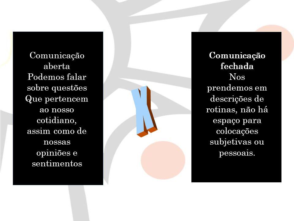 Comunicação aberta Podemos falar sobre questões Que pertencem ao nosso cotidiano, assim como de nossas opiniões e sentimentos Comunicação fechada Nos