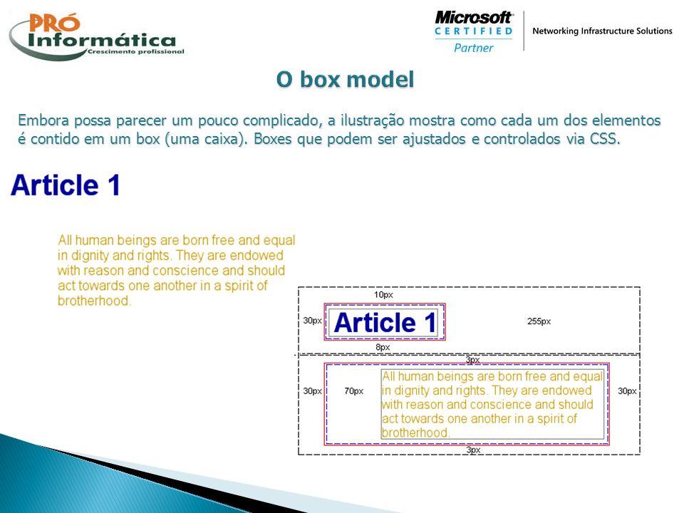 Embora possa parecer um pouco complicado, a ilustração mostra como cada um dos elementos é contido em um box (uma caixa). Boxes que podem ser ajustado