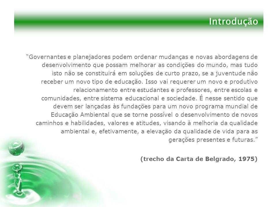 Introdução Breve Histórico 1973 Secretaria Especial do Meio Ambiente, SEMA.