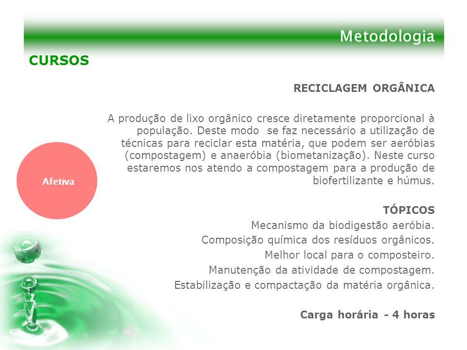 Metodologia RECICLAGEM ORGÂNICA A produção de lixo orgânico cresce diretamente proporcional à população. Deste modo se faz necessário a utilização de