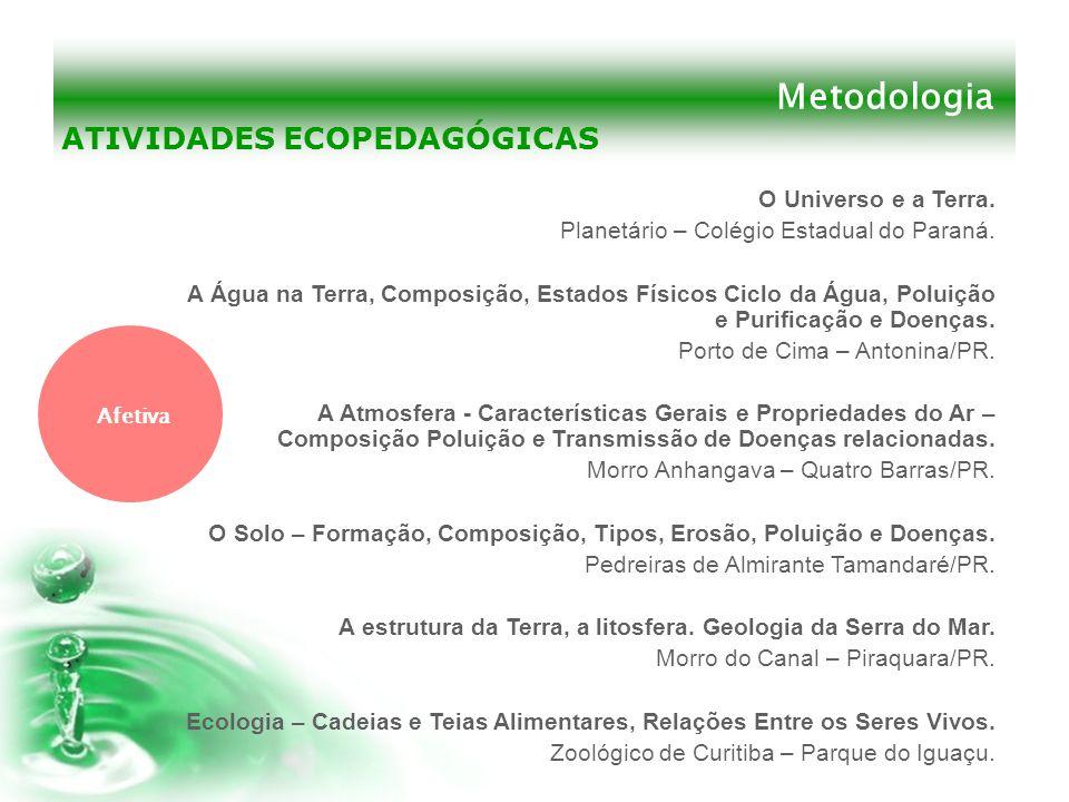 Metodologia Afetiva ATIVIDADES ECOPEDAGÓGICAS O Universo e a Terra. Planetário – Colégio Estadual do Paraná. A Água na Terra, Composição, Estados Físi