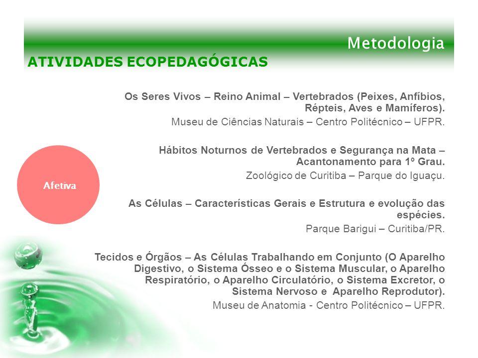 Metodologia Afetiva ATIVIDADES ECOPEDAGÓGICAS Os Seres Vivos – Reino Animal – Vertebrados (Peixes, Anfíbios, Répteis, Aves e Mamíferos). Museu de Ciên
