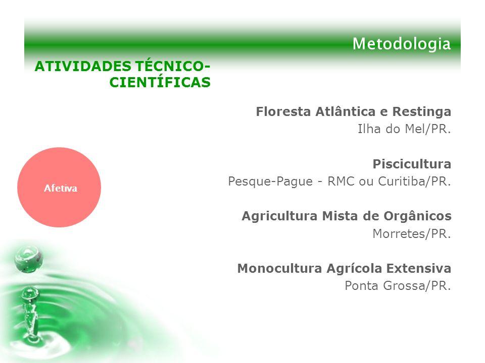 Metodologia Afetiva ATIVIDADES TÉCNICO- CIENTÍFICAS Floresta Atlântica e Restinga Ilha do Mel/PR. Piscicultura Pesque-Pague - RMC ou Curitiba/PR. Agri