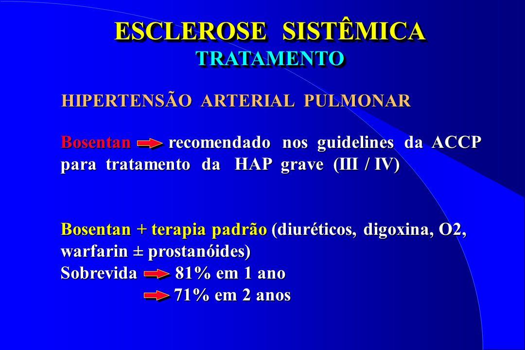 ESCLEROSE SISTÊMICA TRATAMENTO TRATAMENTO Bosentan recomendado nos guidelines da ACCP para tratamento da HAP grave (III / IV) Bosentan + terapia padrã