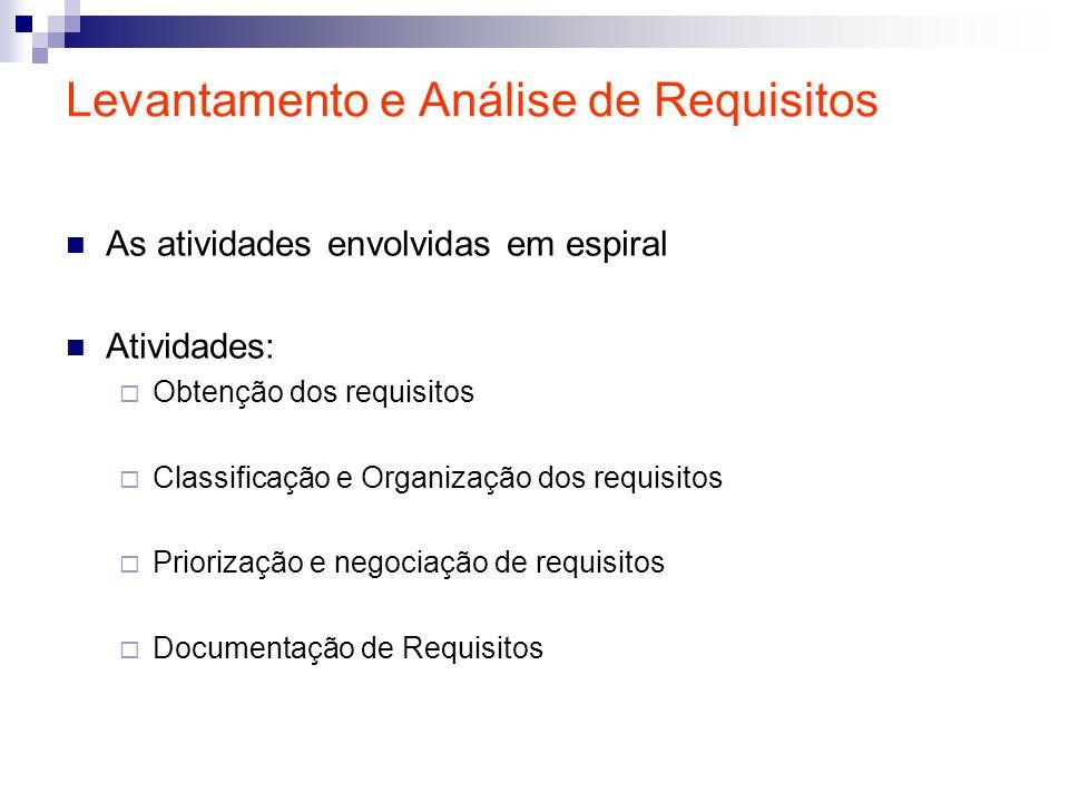 Levantamento e Análise de Requisitos As atividades envolvidas em espiral Atividades: Obtenção dos requisitos Classificação e Organização dos requisito