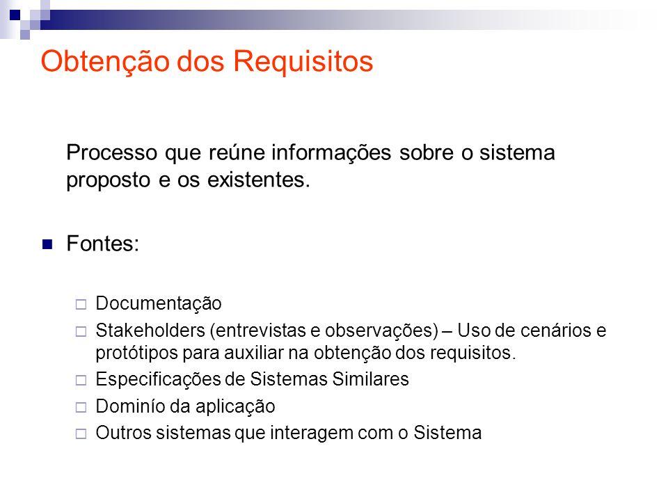 Obtenção dos Requisitos Processo que reúne informações sobre o sistema proposto e os existentes. Fontes: Documentação Stakeholders (entrevistas e obse