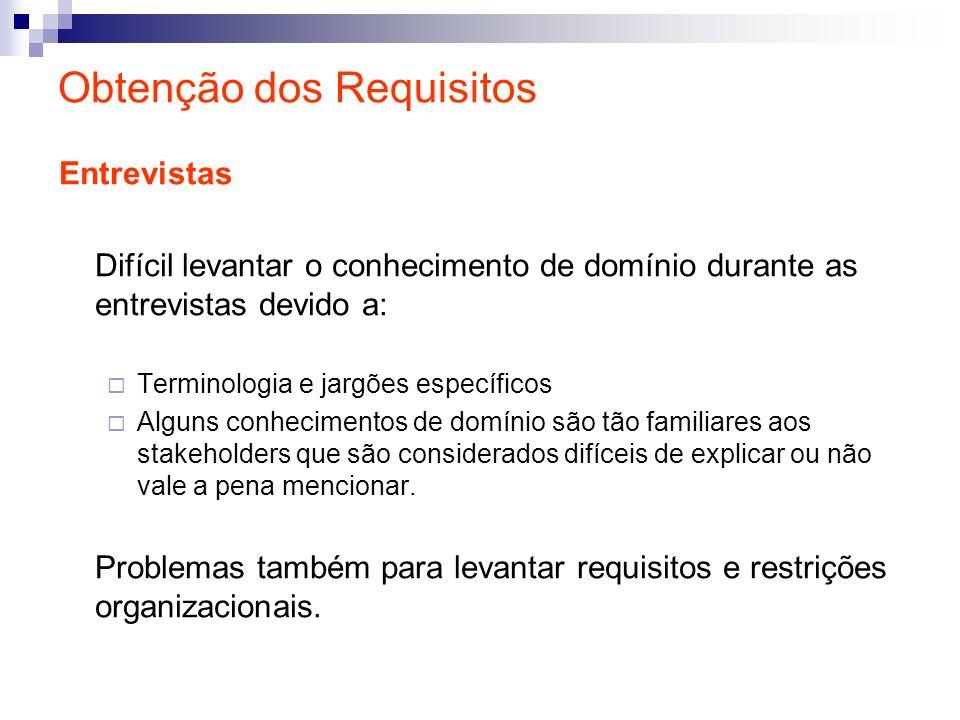 Obtenção dos Requisitos Entrevistas Difícil levantar o conhecimento de domínio durante as entrevistas devido a: Terminologia e jargões específicos Alg