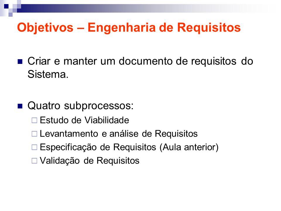 Objetivos – Engenharia de Requisitos Criar e manter um documento de requisitos do Sistema. Quatro subprocessos: Estudo de Viabilidade Levantamento e a