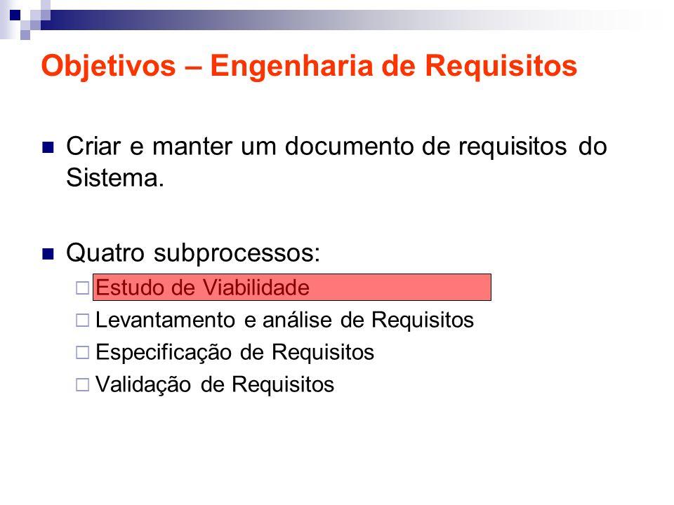 Obtenção dos Requisitos Fontes de requisitos podem ser representadas como Pontos de Vista do Sistema, em que cada ponto de vista apresenta um subconjunto de requisitos do Sistema.