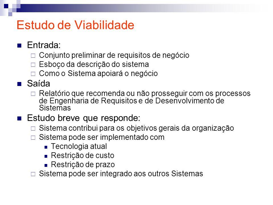 Estudo de Viabilidade Entrada: Conjunto preliminar de requisitos de negócio Esboço da descrição do sistema Como o Sistema apoiará o negócio Saída Rela