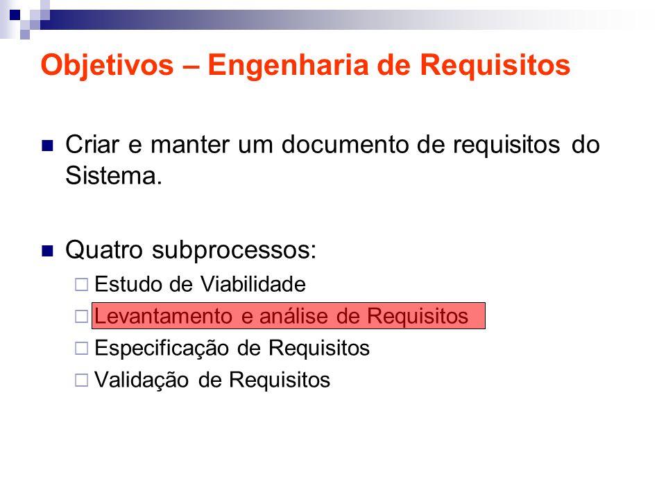 Gerenciamento de Requisitos Gerenciamento de mudanças de requisitos O gerenciamento de mudanças de requisitos deve ser aplicado a todas as mudanças propostas aos requisitos.