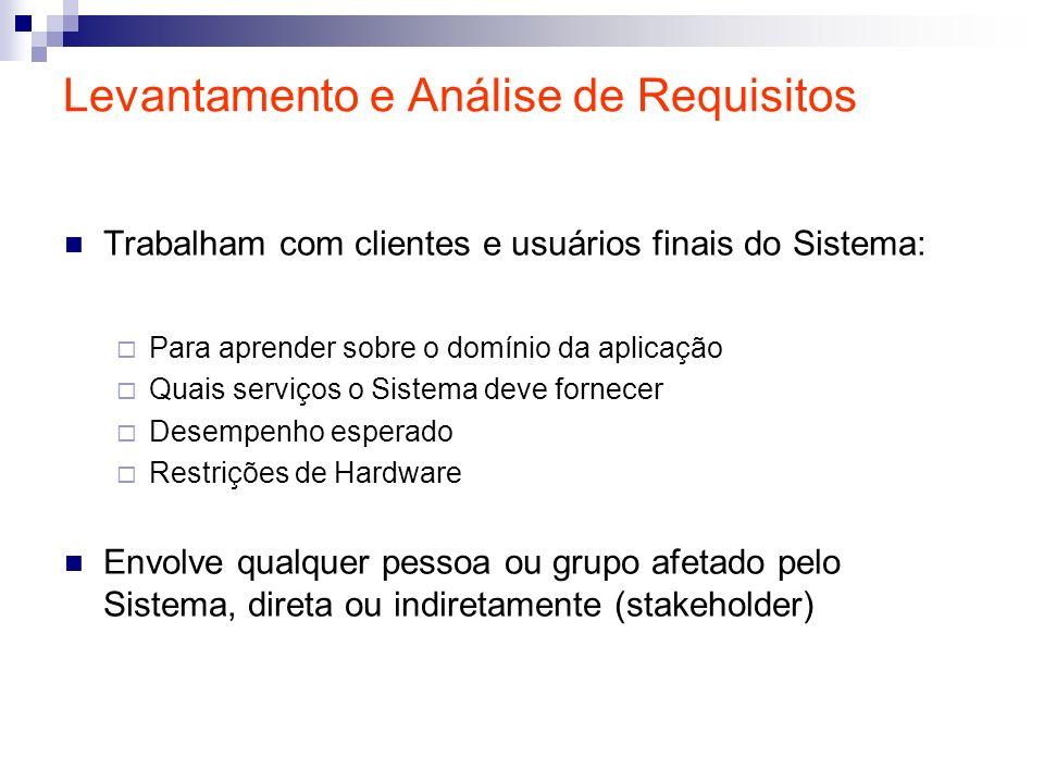 Levantamento e Análise de Requisitos Trabalham com clientes e usuários finais do Sistema: Para aprender sobre o domínio da aplicação Quais serviços o