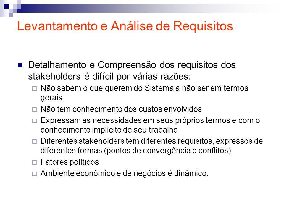 Levantamento e Análise de Requisitos As atividades envolvidas em espiral Atividades: Obtenção dos requisitos Classificação e Organização dos requisitos Priorização e negociação de requisitos Documentação de Requisitos