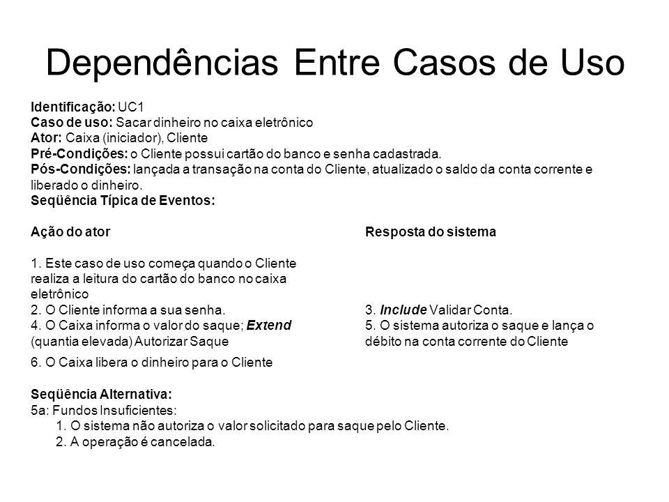 Dependências Entre Casos de Uso Identificação: UC1 Caso de uso: Sacar dinheiro no caixa eletrônico Ator: Caixa (iniciador), Cliente Pré-Condições: o C