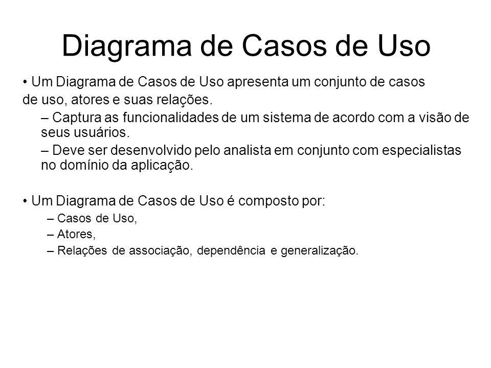 Diagrama de Casos de Uso Um Diagrama de Casos de Uso apresenta um conjunto de casos de uso, atores e suas relações. – Captura as funcionalidades de um