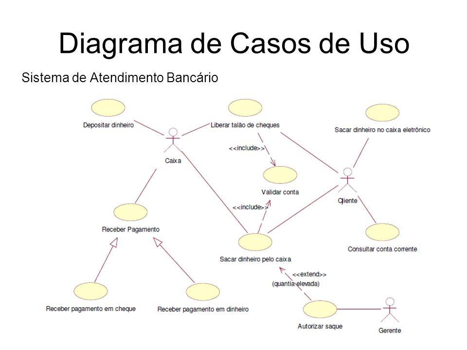 Diagrama de Casos de Uso Sistema de Atendimento Bancário