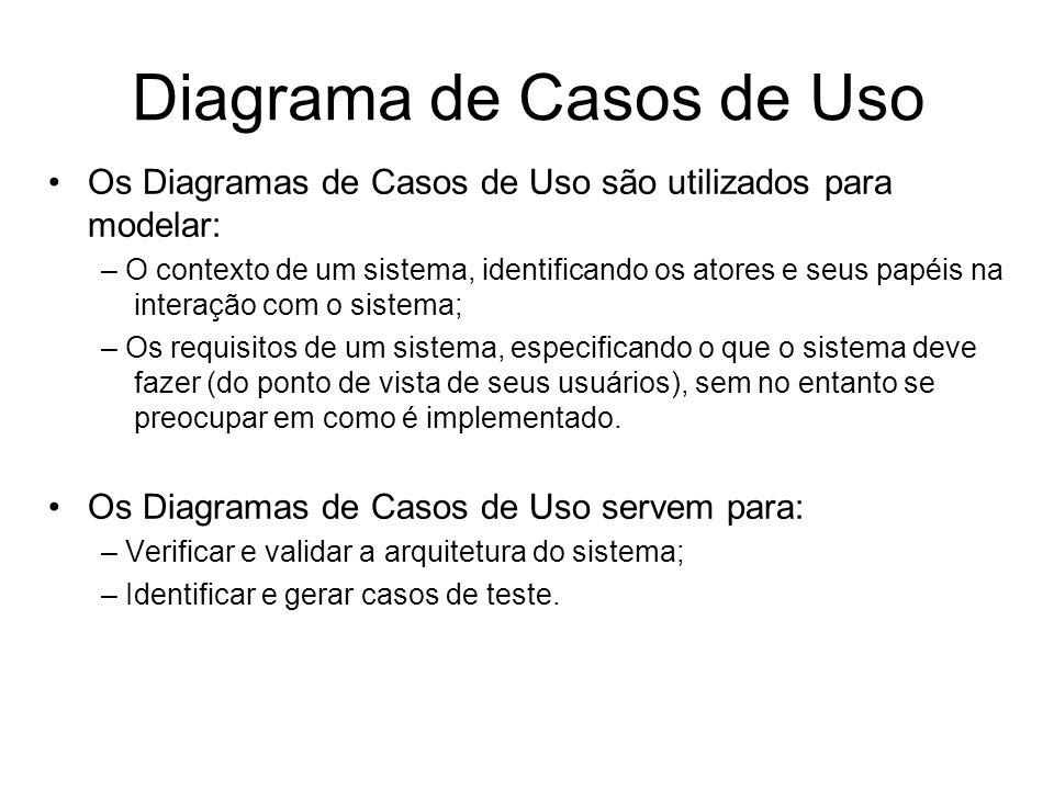 Diagrama de Casos de Uso Os Diagramas de Casos de Uso são utilizados para modelar: – O contexto de um sistema, identificando os atores e seus papéis n