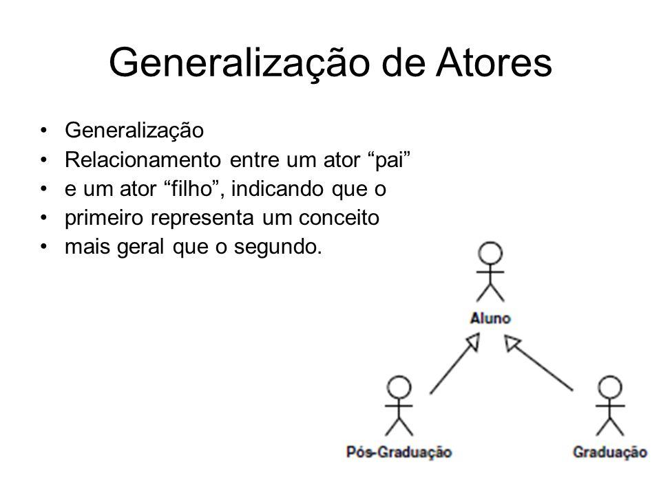 Generalização de Atores Generalização Relacionamento entre um ator pai e um ator filho, indicando que o primeiro representa um conceito mais geral que