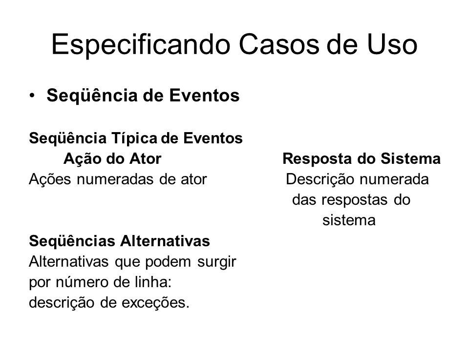 Especificando Casos de Uso Seqüência de Eventos Seqüência Típica de Eventos Ação do Ator Resposta do Sistema Ações numeradas de ator Descrição numerad