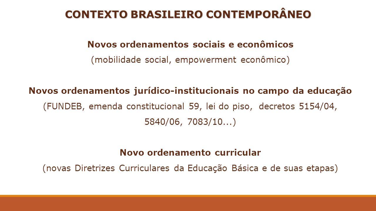CONTEXTO BRASILEIRO CONTEMPORÂNEO Novos ordenamentos sociais e econômicos (mobilidade social, empowerment econômico) Novos ordenamentos jurídico-insti