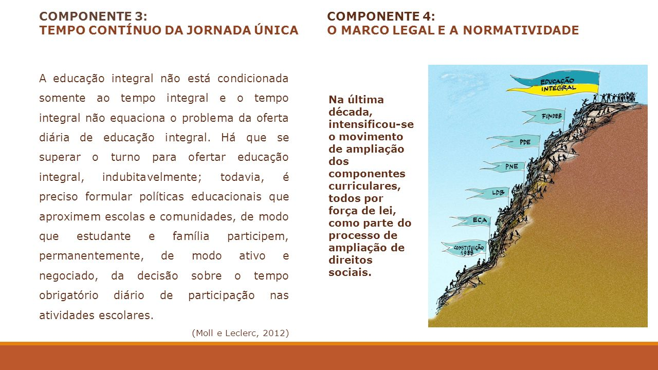 COMPONENTE 3: TEMPO CONTÍNUO DA JORNADA ÚNICA COMPONENTE 4: O MARCO LEGAL E A NORMATIVIDADE Na última década, intensificou-se o movimento de ampliação