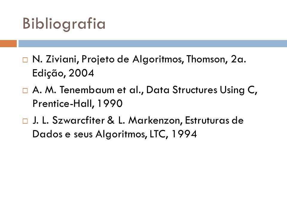 Bibliografia N. Ziviani, Projeto de Algoritmos, Thomson, 2a. Edição, 2004 A. M. Tenembaum et al., Data Structures Using C, Prentice-Hall, 1990 J. L. S