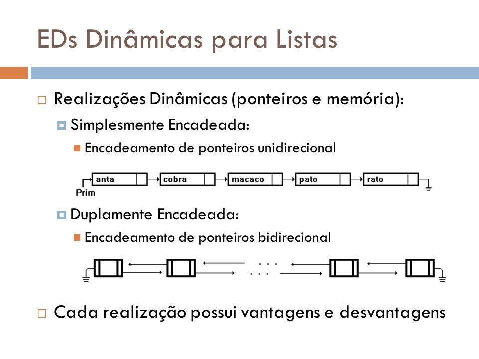 EDs Dinâmicas para Listas Realizações Dinâmicas (ponteiros e memória): Simplesmente Encadeada: Encadeamento de ponteiros unidirecional Duplamente Enca