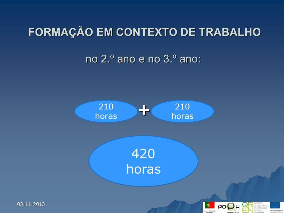 FORMAÇÃO EM CONTEXTO DE TRABALHO no 2.º ano e no 3.º ano: FORMAÇÃO EM CONTEXTO DE TRABALHO no 2.º ano e no 3.º ano: 03-11-20133 420 horas 210 horas 21