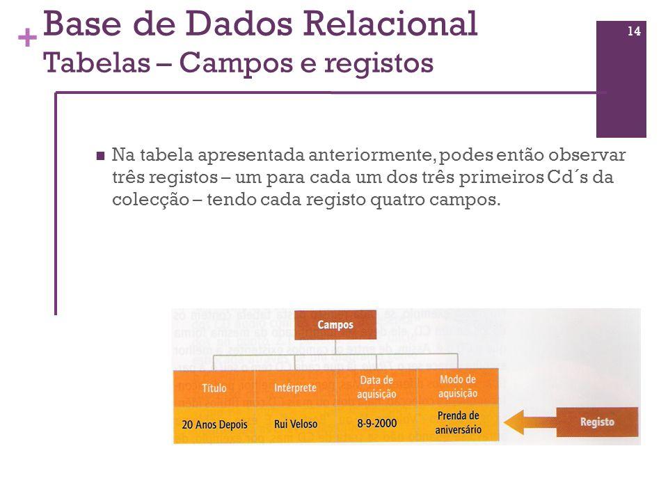 + Base de Dados Relacional Tabelas – Campos e registos Na tabela apresentada anteriormente, podes então observar três registos – um para cada um dos t