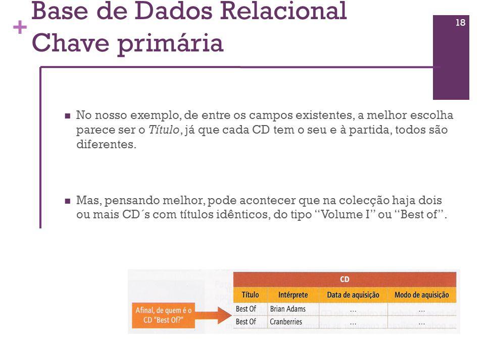 + Base de Dados Relacional Chave primária No nosso exemplo, de entre os campos existentes, a melhor escolha parece ser o Título, já que cada CD tem o