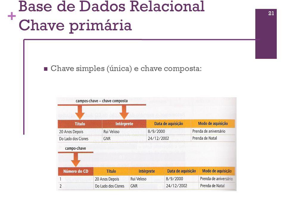 + Base de Dados Relacional Chave primária Chave simples (única) e chave composta: 21