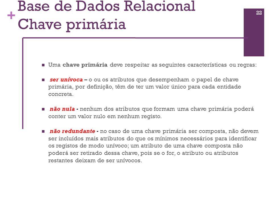 + Base de Dados Relacional Chave primária Uma chave primária deve respeitar as seguintes características ou regras: ser unívoca – o ou os atributos qu