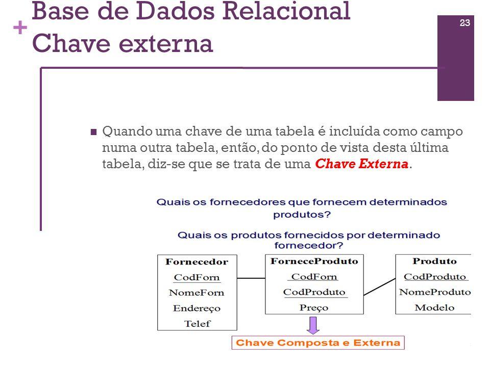 + Base de Dados Relacional Chave externa Quando uma chave de uma tabela é incluída como campo numa outra tabela, então, do ponto de vista desta última