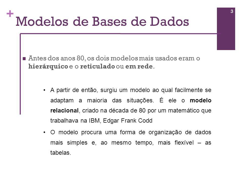 + Modelos de Bases de Dados Para melhor percebermos em que consiste o modelo relacional, vamos apoiar-nos no exemplo da colecção de CD´s áudio com os seguintes dados: Título Intérprete Tipo de música Data de aquisição Modo de aquisição Faixas: número da faixa, título, duração.
