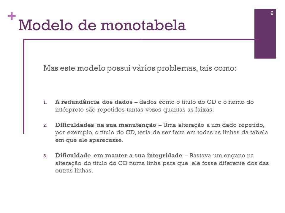 + Modelo de monotabela Mas este modelo possui vários problemas, tais como: 1. A redundância dos dados – dados como o título do CD e o nome do intérpre