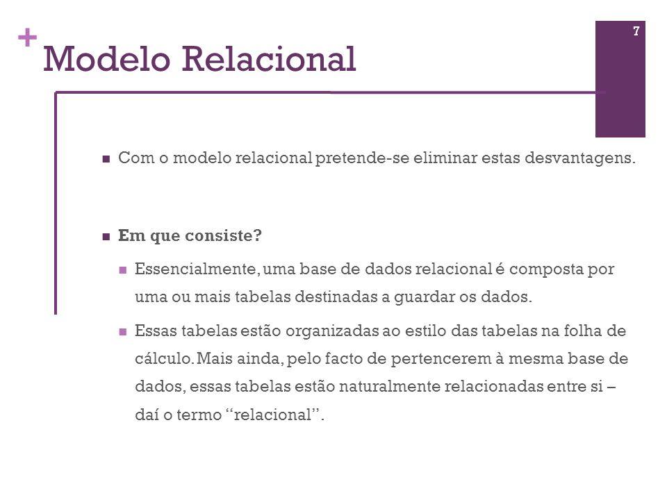 + Modelo Relacional Com o modelo relacional pretende-se eliminar estas desvantagens. Em que consiste? Essencialmente, uma base de dados relacional é c