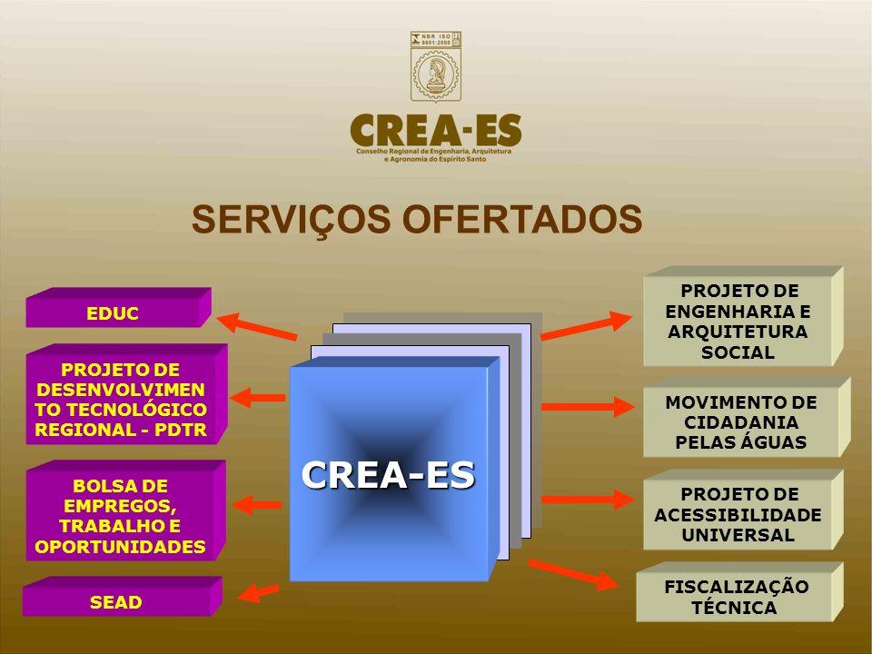 CEPs CREA-ES PROJETO DE DESENVOLVIMEN TO TECNOLÓGICO REGIONAL - PDTR BOLSA DE EMPREGOS, TRABALHO E OPORTUNIDADES MOVIMENTO DE CIDADANIA PELAS ÁGUAS PR