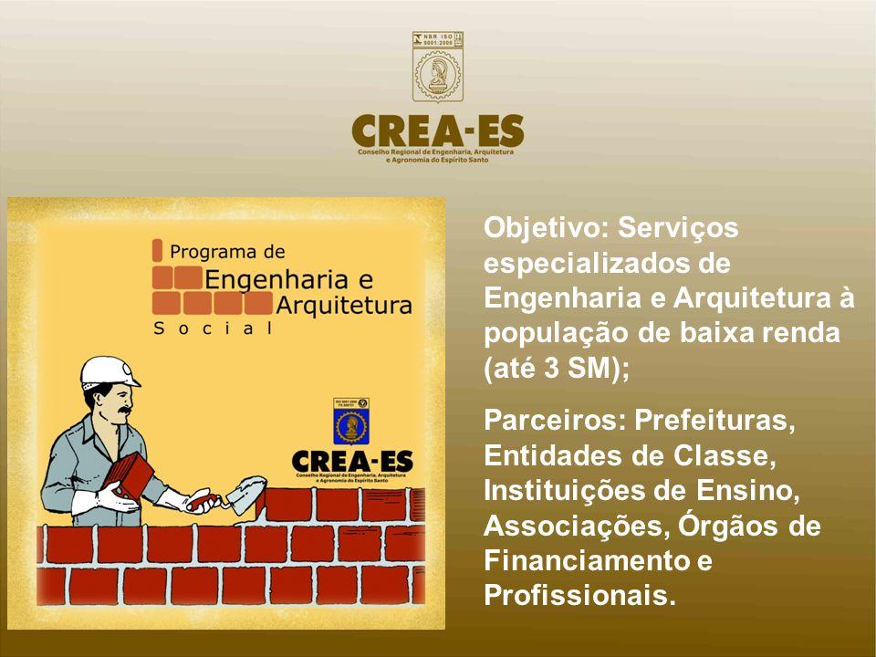 Objetivo: Serviços especializados de Engenharia e Arquitetura à população de baixa renda (até 3 SM); Parceiros: Prefeituras, Entidades de Classe, Inst