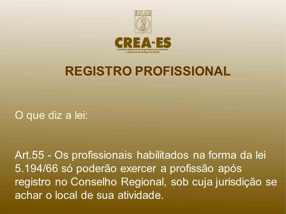 REGISTRO PROFISSIONAL O que diz a lei: Art.55 - Os profissionais habilitados na forma da lei 5.194/66 só poderão exercer a profissão após registro no