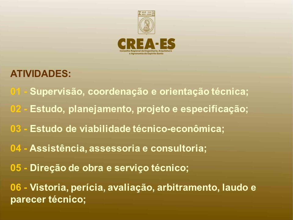 ATIVIDADES: 01 - Supervisão, coordenação e orientação técnica; 02 - Estudo, planejamento, projeto e especificação; 03 - Estudo de viabilidade técnico-