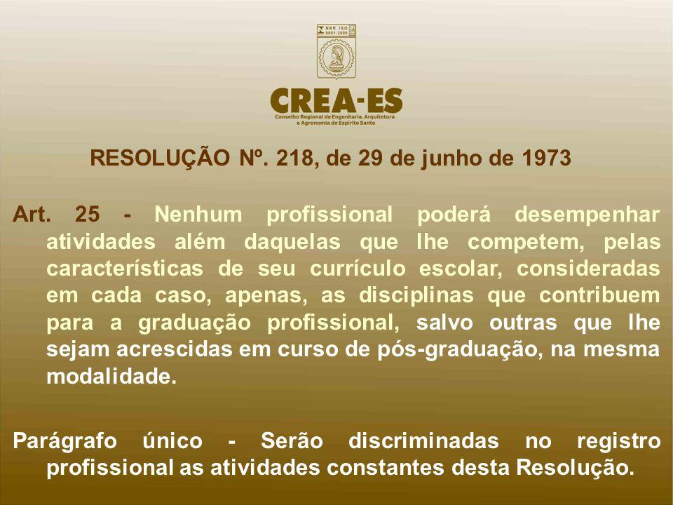 Art. 25 - Nenhum profissional poderá desempenhar atividades além daquelas que lhe competem, pelas características de seu currículo escolar, considerad