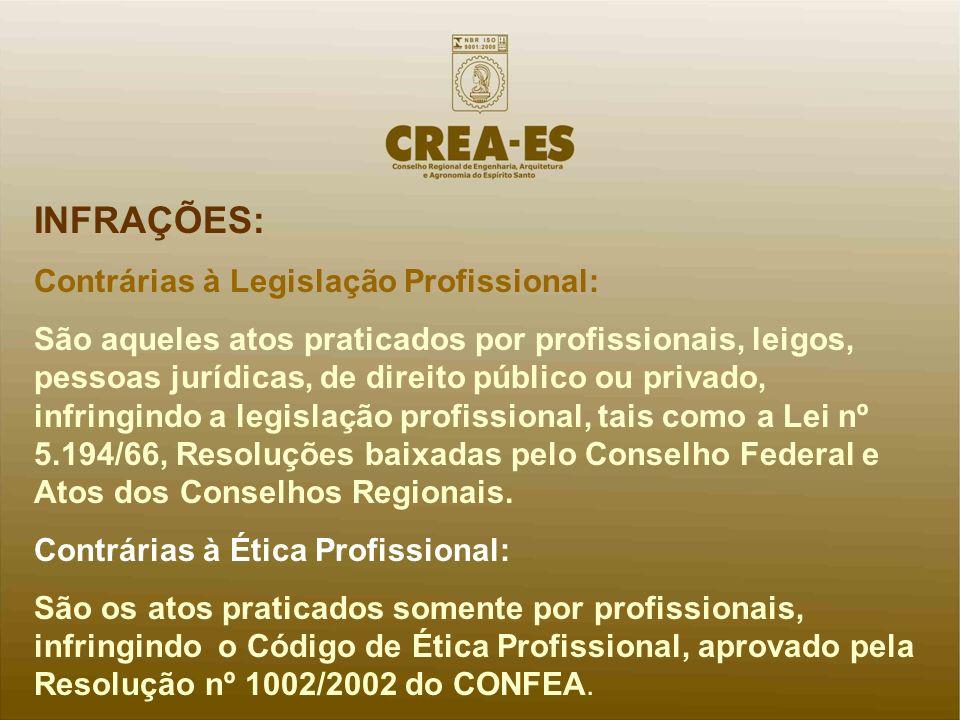 INFRAÇÕES: Contrárias à Legislação Profissional: São aqueles atos praticados por profissionais, leigos, pessoas jurídicas, de direito público ou priva