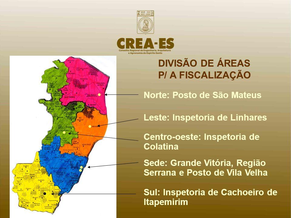 Norte: Posto de São Mateus DIVISÃO DE ÁREAS P/ A FISCALIZAÇÃO Leste: Inspetoria de Linhares Centro-oeste: Inspetoria de Colatina Sede: Grande Vitória,