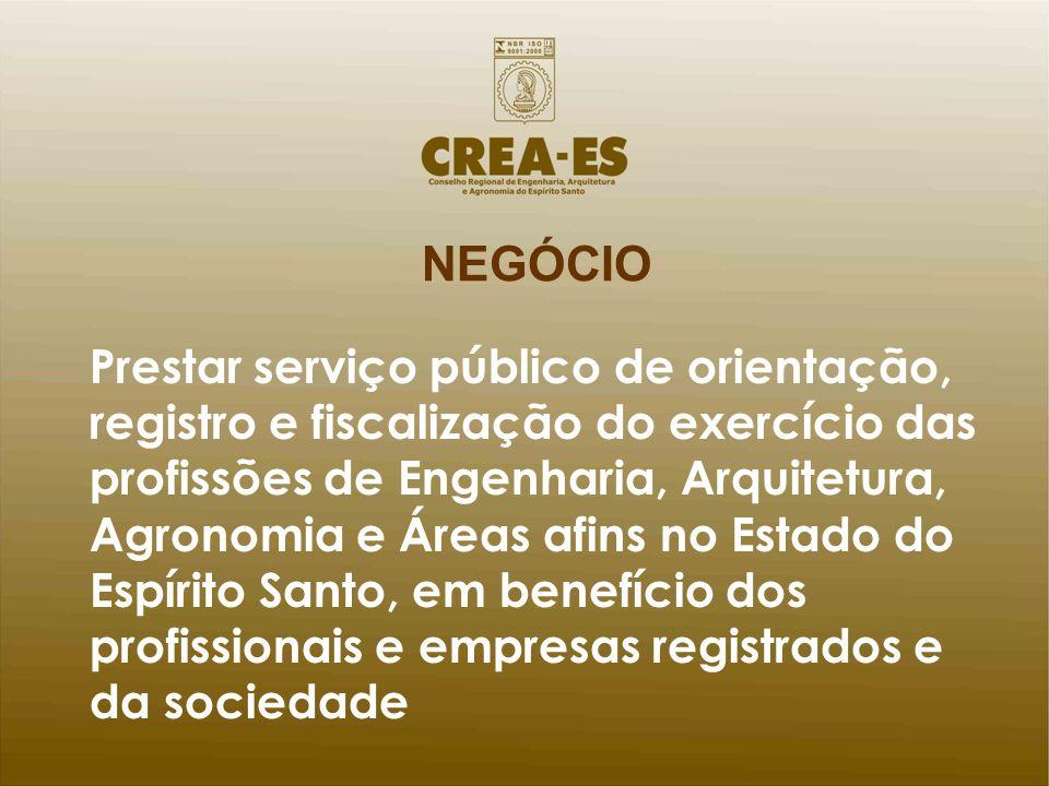 NEGÓCIO Prestar serviço público de orientação, registro e fiscalização do exercício das profissões de Engenharia, Arquitetura, Agronomia e Áreas afins